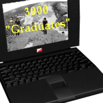 Latest News: Introduction to Dutch – 3000 completed the course