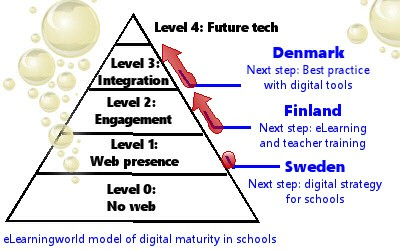 Latest News: Slow school digitization in Finland and Sweden