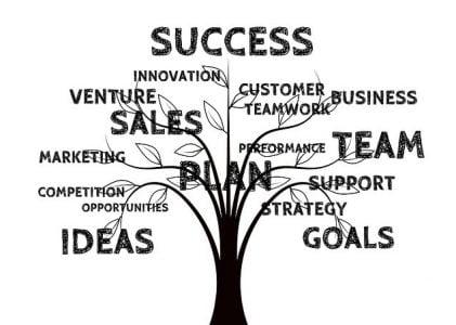 Business School starts House of Innovation