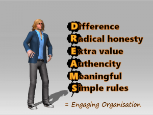engagingorganisation