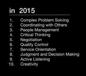 Job skills 2015