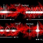 After Digitization? New Research Program of Quantum Technologies